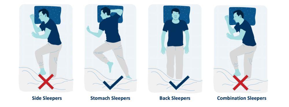sleeping position graphic