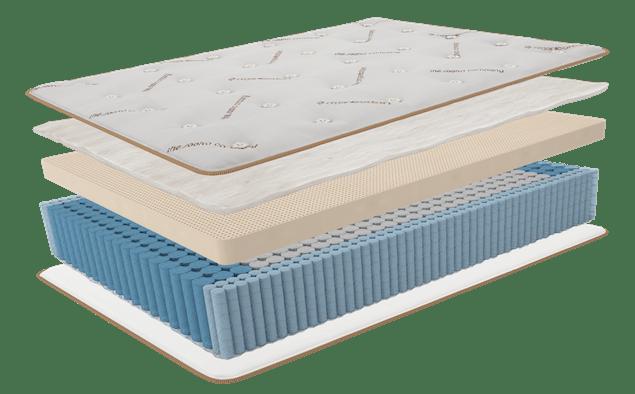 saatva latex hybrid layers 2
