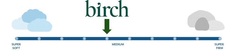 birch firmness graphic