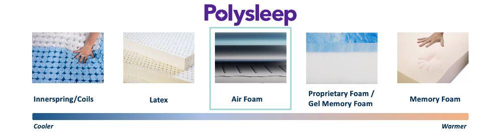 polysleep cooling graphic