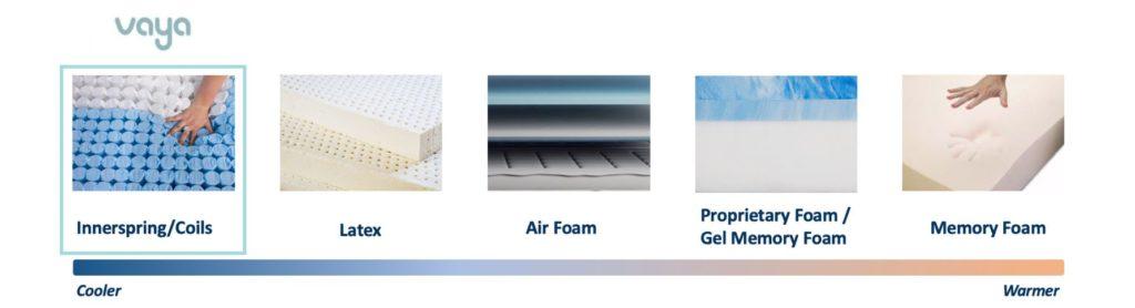 vaya hybrid cooling graphic