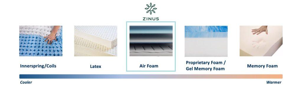 zinus spa sensations cooling graphic