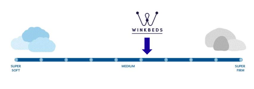 winkbeds firmness level