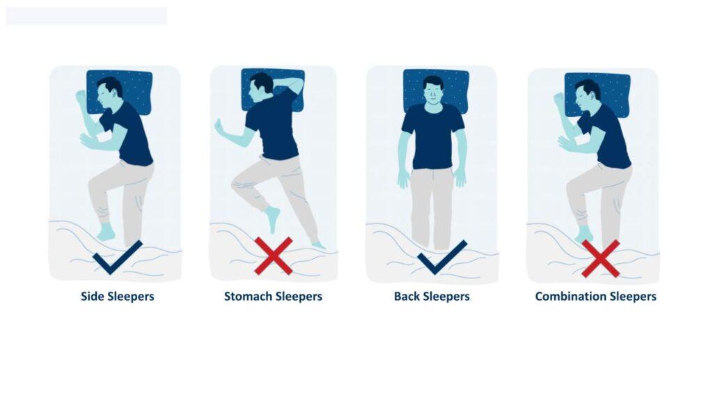 Serta Arctic sleep positions
